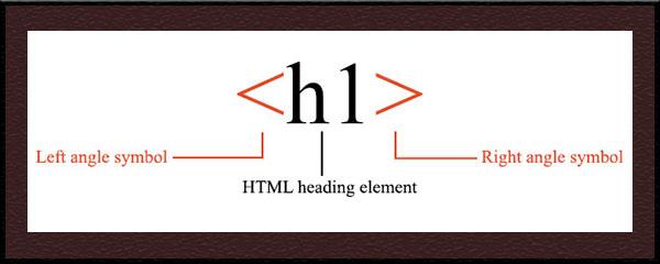 تگ های هدینگ در زبان HTML