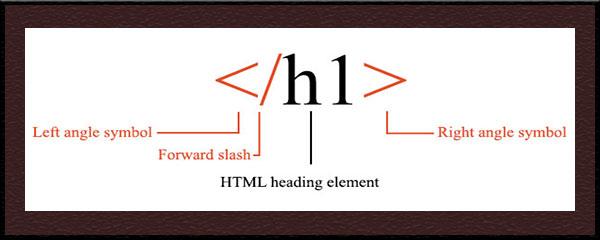 تگ هدینگ در زبان HTML