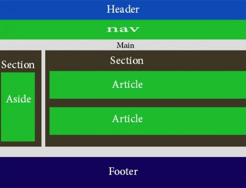 ساختار اولیه سند html5