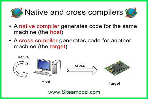 کامپایلر در برنامه نویسی کامپایلر Native و cross - سایت آموزی