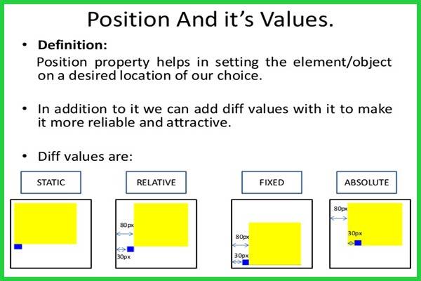 ویژگی position در css   خاصیت position در css   صفت position