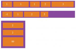 صفت order در css ترتیب نمایش عناصر داخلی آیتم های flex